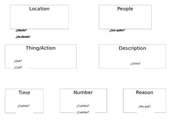 Interrogative Catergory Graphic Organizer Sort