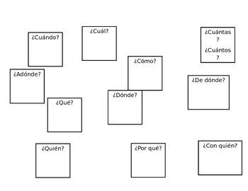 Interrogative Catergory Graphic Organizer Sort