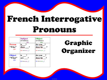 interrogative pronouns graphic organizer french by frenchandhistory. Black Bedroom Furniture Sets. Home Design Ideas