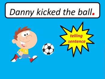 Interrogative and Declarative Sentences Lesson (Primary Grades)