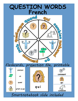 Interrogative question word set - French version