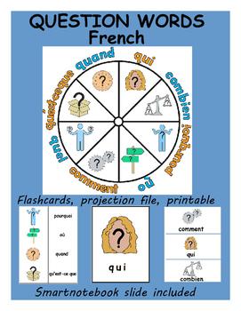 Interrogative question word set - French version