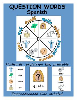 Interrogative question word set - Spanish version