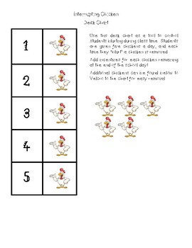 Interrupting Chicken Desk Chart