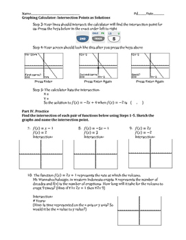 Intersection of Functions Graphing Calculator Activity