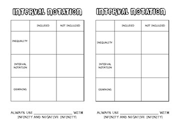 Interval Notation Graphic Organizer