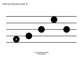 Interval Wizard Sightreading Cards for Piano Students