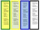 Intervention Bookmark: Proofreading Checklist (editable)