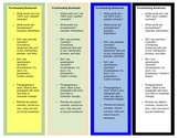 Intervention Bookmark: Proofreading Checklist (pdf)