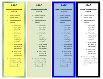 Intervention Bookmark: RAAC Fluency and Comprehension (pdf)
