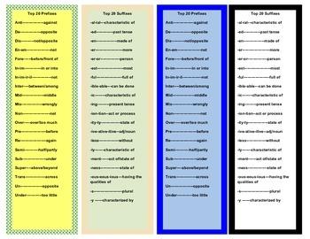 Intervention Bookmark: Top 20 Prefixes/Suffixes (pdf)