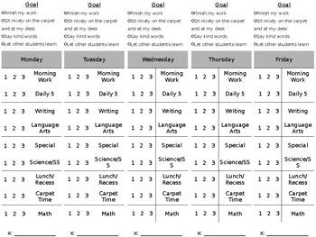 Intervention Daily Behavior Chart