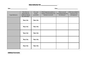 Intervention Data Collection Form