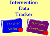 Intervention Data Tracker Made Easy