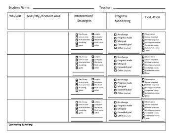 Intervention Document Sheet- RTI, IAT