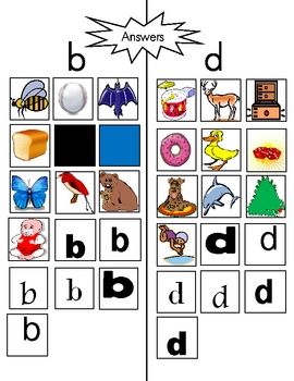 Intervention Game for B/D Confusion