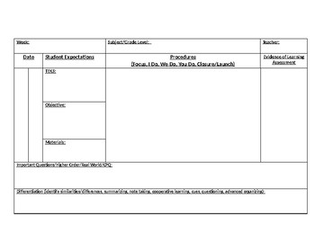 Intervention Lesson Plan Template