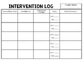 Intervention Log (4 versions)