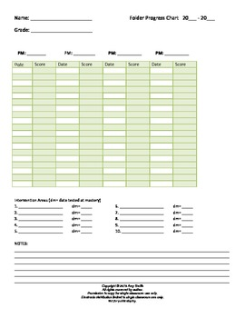 Intervention Log:  Keep Track of Progress Monitoring Scores (1pg.)