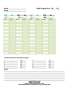 Intervention Log:  Keep Track of Progress Monitoring Scores (2nd edition,1pg.)