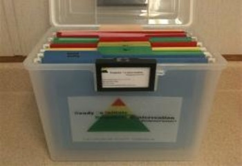 Intervention Management System - Classroom Kit