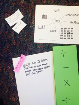 RTI Intervention Plans for Understanding Word Problems