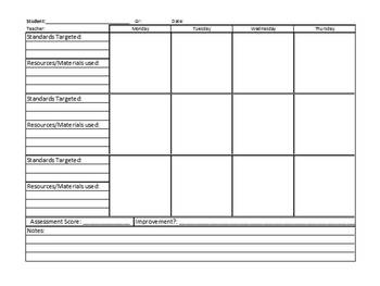 Intervention Progress Monitoring Chart