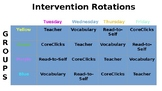 Intervention Rotations PowerPoint