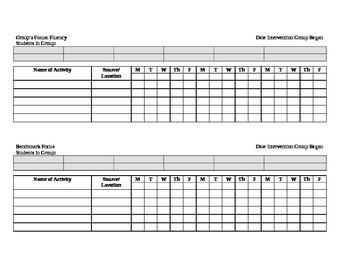 Intervention Schedule/Log