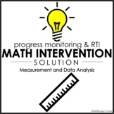 Intervention Solution: Measurement and Data Analysis