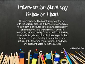 Intervention Strategy - Behavior Chart