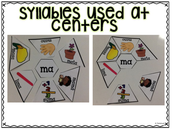 Intervention Word Work with Syllables MA ME MI MO MU