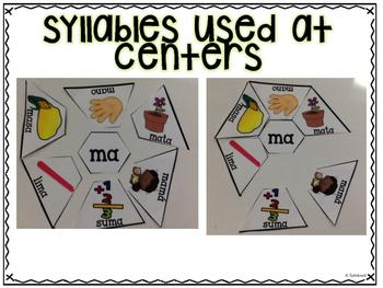 Intervention Word Work with Syllables MA ME MI MO MU Intervención