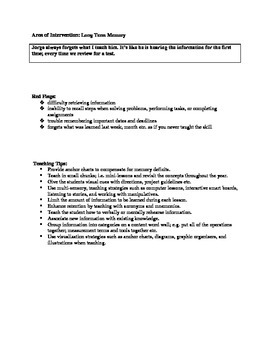Intervention Strategies for Struggling Learners
