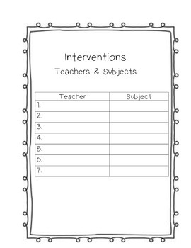Interventions and Data Forms