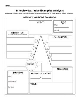 Interview Narrative Analysis Activity