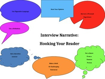 Interview Narrative Writing Introduction