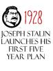 Interwar Period : Timeline Printables