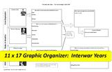 Interwar Years Graphic Organizer & map activity   11 x 17 organizer!