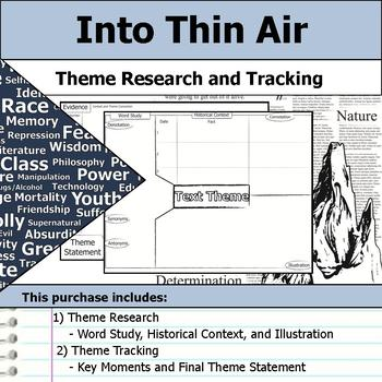 Into Thin Air - Theme Tracking Notes Etymology & Context Research