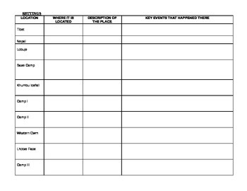 Into Thin Air Unit Organizer - Characters, Settings, Terms, Themes
