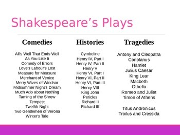 Intoduction to Shakespeare's drama and language PowerPoint