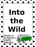 Into the Wild - Chapter 8 Graphic Organizer