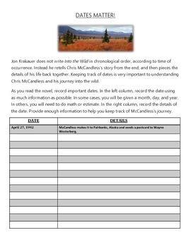 Into the Wild Important Dates Chart