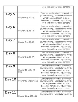 Into the Wild Unit Plan & Reading Schedule (Editable)