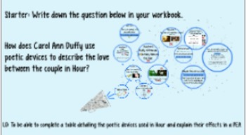 Intodcution to Carol Ann Duffy's poem Hour Part 3 Prezi