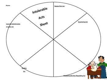 Intolerable Acts PPT, Vocabulary Wheel Activity (plus Bonus activity!)