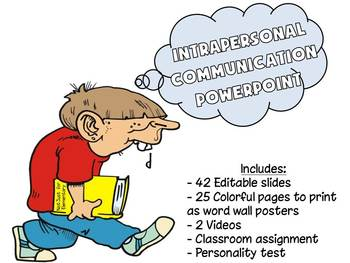 Intrapersonal Communication Powerpoint