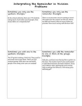 Intrepreting the Remainder Four Square Activity