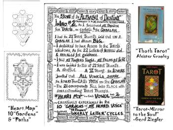 "Intro-""Alphabet of Destiny""-Part#2-""Heart Map"" and 10 creative ""Gardens"""